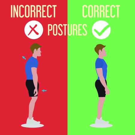 back ache: Correct Incorrect Postures