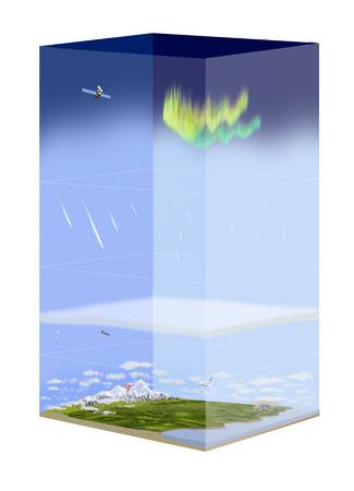 Digital illustration of atmosphere layers Foto de archivo
