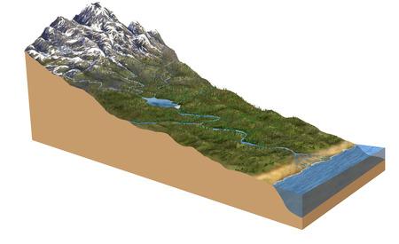 water cycle: 3d model terrain water cycle digital illustration