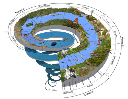 Digital illustration of the Geologic Time Spiral illustration