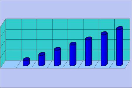 Increasing Chart 版權商用圖片