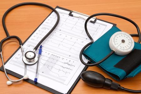 Blood pressure measurement and ECG curve