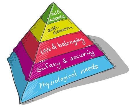 マズローのピラミッド  イラスト・ベクター素材