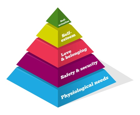 Maslow Psychology Chart Illustration