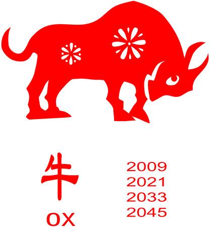 Chinese Zodiac of ox Year