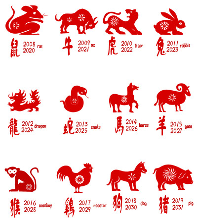 year of rooster: Todos chino zodiacs