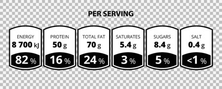Nutrition Facts information label template for daily food diet package drinks and food. Vector daily value per serving ingredient design template for calories, sugars and fats in grams percent.