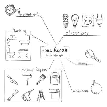 platen: Vector Sketch Home Repair Infographic on white background Illustration
