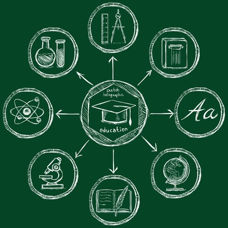 orthography: Vector Chalk Sketch Education Infographic Template on Chalkboard Illustration