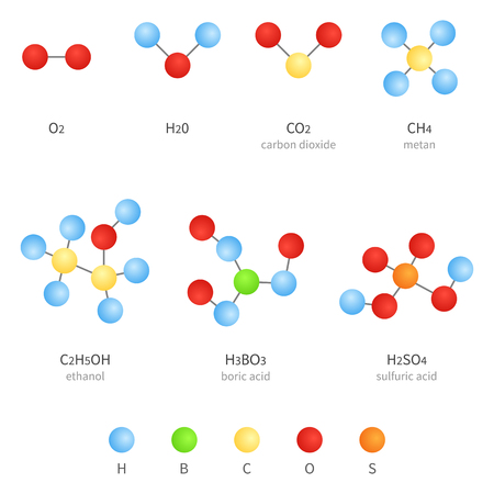 Vector Set of Molecular Formula Icons. Chemistry Concept. Vettoriali