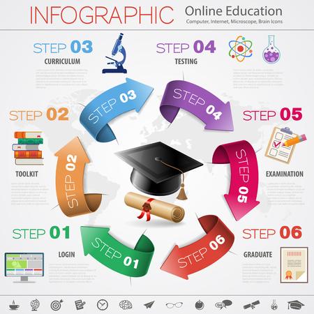 mapa de procesos: Infografía de la educación en línea, e-learning con iconos 3D planos y realistas. Vectores