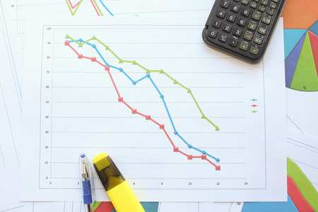 regression: The sharp decline in the chart with markers