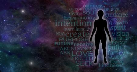 mindfulness: Universal Mindfulness Meditatie Word cloud banner achtergrond