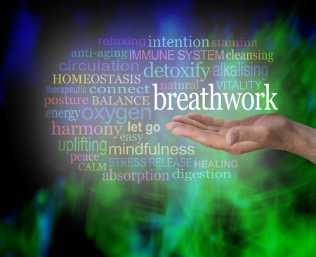 The Benefits of Breathwork - male hand held palm up with the word BREATHWORK floating above surrounded by a relevant word cloud on a modern abstract black and green background