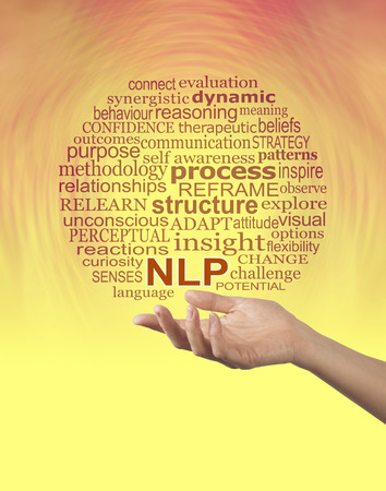 linguistic: Aspects of Neuro Linguistic Programming NLP word cloud - female hand palm up offering NLP word cloud with a bright orange and yellow background and copy space below Stock Photo