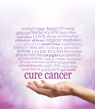 earthing: Words associated with holistic cancer cures -  a female hand facing up with the words CURE CANCER floating above with a relevant word cloud above on a pale purple background