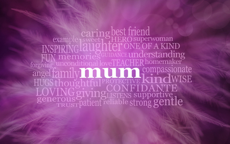 Mothering Sunday MUM Word Cloud  background banner   -  pink feathery background with the word MUM surrounded by a relevant word cloud and copy space below
