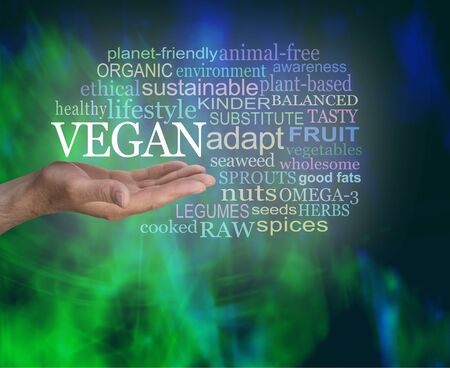 What it means to be a VEGAN word tag cloud - open male hand with the word VEGAN floating above and surrounded by a relevant word cloud against a modern green abstract  background