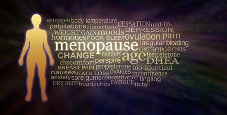 Words associated with the Menopause Word Cloud - graduated golden female silhouette beside a MENOPAUSE word cloud on a dark background