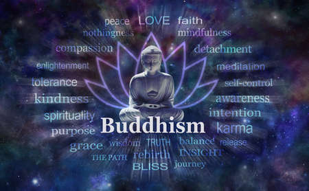 Words Associated with Buddhism  Tag Cloud - Buddha seated in lotus position floating inside a zooming Buddhism word cloud against a cosmic dark night sky background