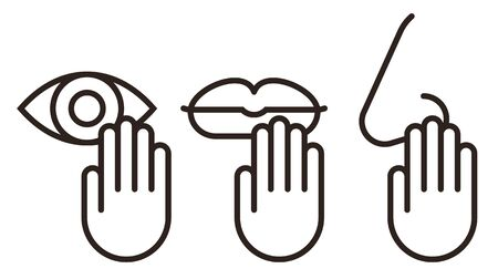 Hand touching mouth, nose or eye carries the risk of infection with COVID-19 - vector illustration