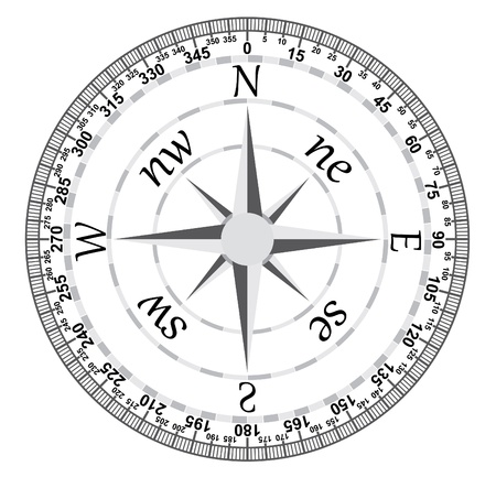 Image of Compass on a white background. Vector