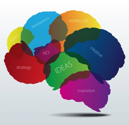 ビジネス言葉で人間の脳のシルエット。