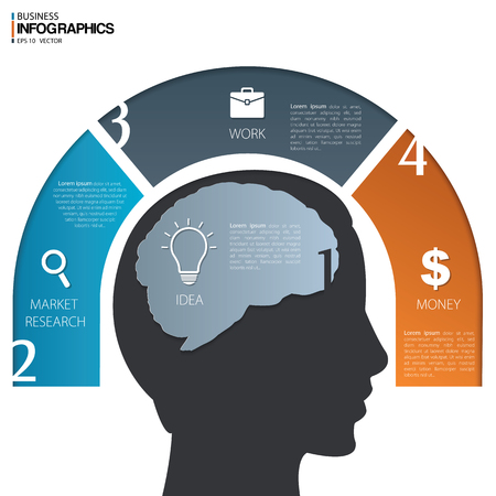 Four steps to make money with human head. Illustration