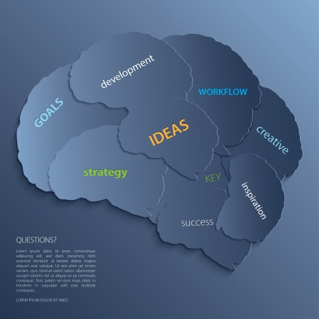big boxes: Human brain silhouette with business words. Illustration