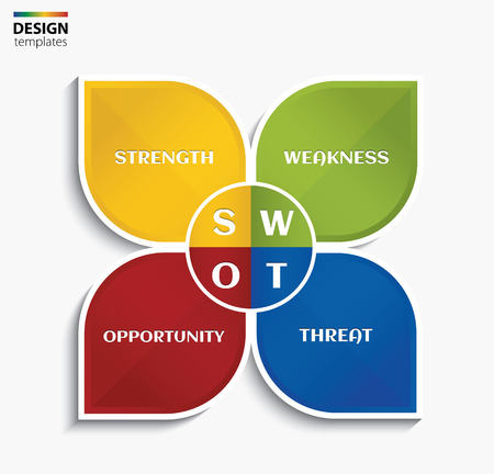 swot: SWOT analysis business concept  illustration