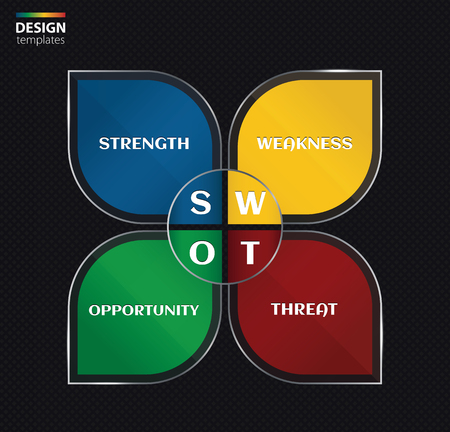 SWOT analysis business concept  illustration