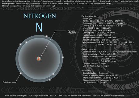 Educational visualization page of nitrogen atom Illustration