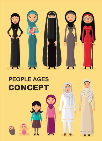 niqab: Arab people generations at different ages isolated on white background. Arab woman aging: baby, child, teenager, young, adult, old people. All age group of arab woman family. Generations woman.