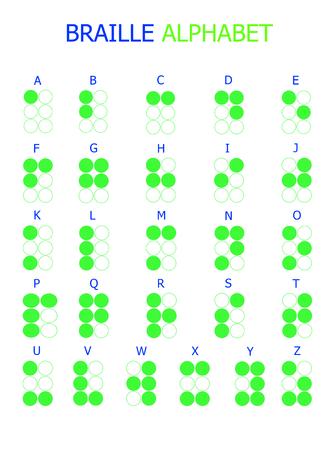 braille: alfabeto braille para los discapacitados visuales.