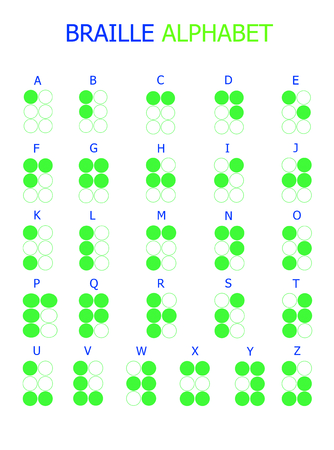 visually: braille alphabet for the visually impaired.