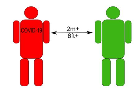 Vector illustration shows the distance you need to keep away from a COVID-19 infected person in order to prevent contamination Stock Vector - 142641595