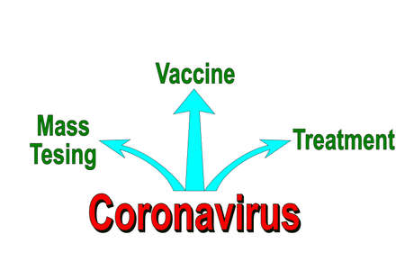 Illustration of possible exit strategies for the Coronavirus Pandemic