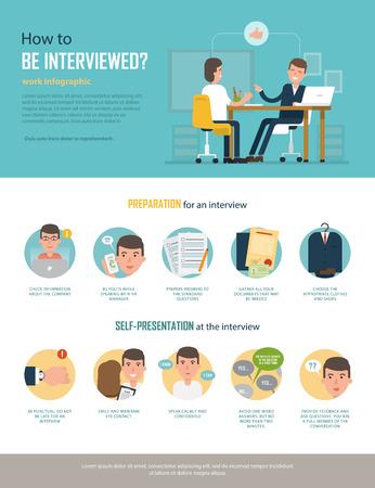 entrevista de trabajo: Infografía - cómo ser entrevistado. Preparación para la entrevista en la empresa. Auto-presentación y la autoalimentación. Las instrucciones simples con datos fácilmente editable. Concepto del vector en estilo plano.