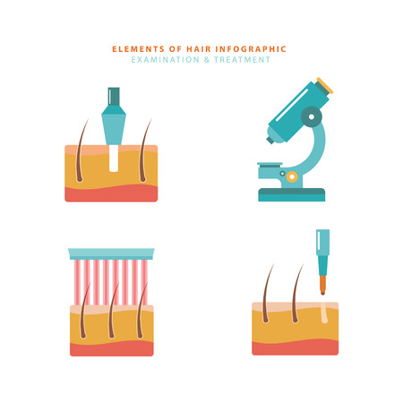 transplantation: Elements of hair infographic. Set of schematic medicine icons. Biopsy of the scalp. Microscopic examination of the hair shaft. Laser therapy. Hair transplantation. Examination and treatment. Illustration