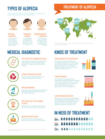 Infographics about the treatment of alopecia. Diagnostics and treatments for hair loss. Trichogramma, biopsy of the scalp, medicamentous and laser treatment, transplantation. Easy editable.