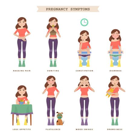 Schwangerschaft Symptome. Illustration über die Situation der Frauen in den frühen Stadien der Schwangerschaft. Infografik mit Frauen und verschiedene Symptome. Die Diagnose der frühen Schwangerschaft. Vektorgrafik