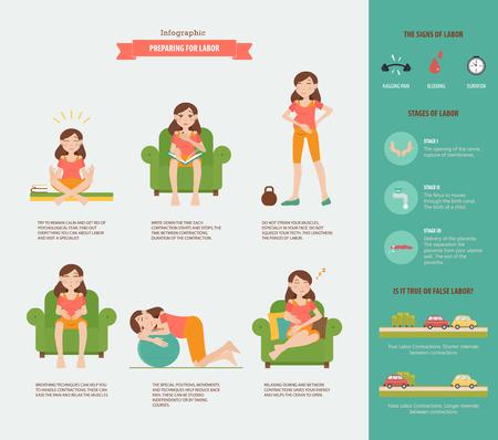 atmung: Vorbereitung auf die Arbeit. Set mit einem Design von Flach Zeichen der schwangeren Frauen in der Zeit der Kontraktionen. Infografik über für die Geburt und Wehen vorbereiten. Leicht bearbeitbaren.