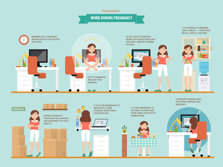 decree: Work during pregnancy. Vector infographic about working process women during pregnancy. Flat character design of pregnant women at workplaces. Illustration with simple data. Easy editable.
