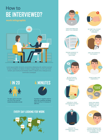 interviewed: How to be interviewed. Vector infographic about preparing for the interview in the company. Self-presentation and self-feeding. Simple instructions and statistic data. Concept in flat style. Illustration