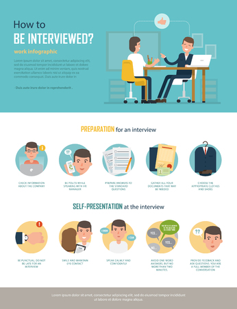 interviewed: Infographics - how to be interviewed. Preparing for the interview in the company. Self-presentation and self-feeding. Simple instructions with easily editable data. Vector concept in flat style.