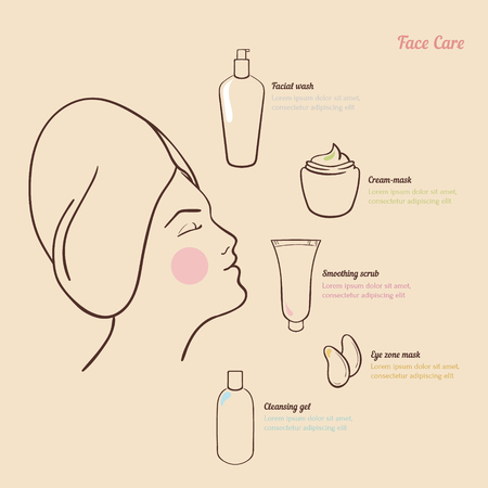 woman face cream: Face care. A simple concept with cosmetic items: cream, mask, scrub, gel. Infographic woman hygiene. Vector illustration.