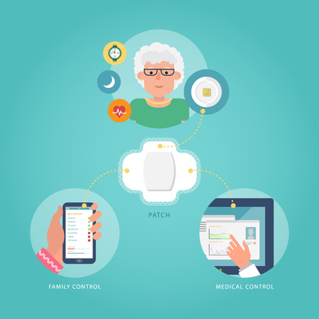Caring for patients and medical control with smart pills. Visual infographics. The concept of innovations in medicine. Flat design graphic. Medical illustration. Çizim