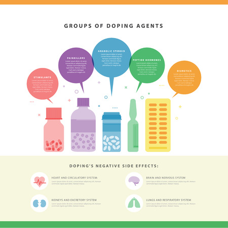 Groups of doping agents. The concept with simple data and medicines in flat style. Dopings negative side effects. Vector infographic with place for your text. Easy editing. Çizim