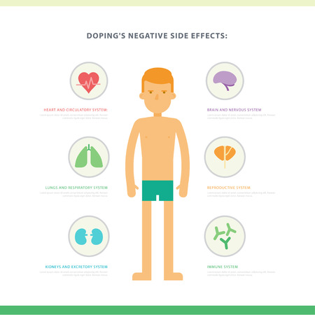 Vector infographic about dopings negative side effects. Illustrated concept with man, organs and sample data. Poster in flat style perfect for sites, flyers, banners with a sports or medicine themes.