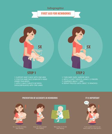 신생아를위한 응급 처치. 위 호흡 기관 차단의 경우 아기를위한 건강 관리 조항에 관한 infographic 벡터.